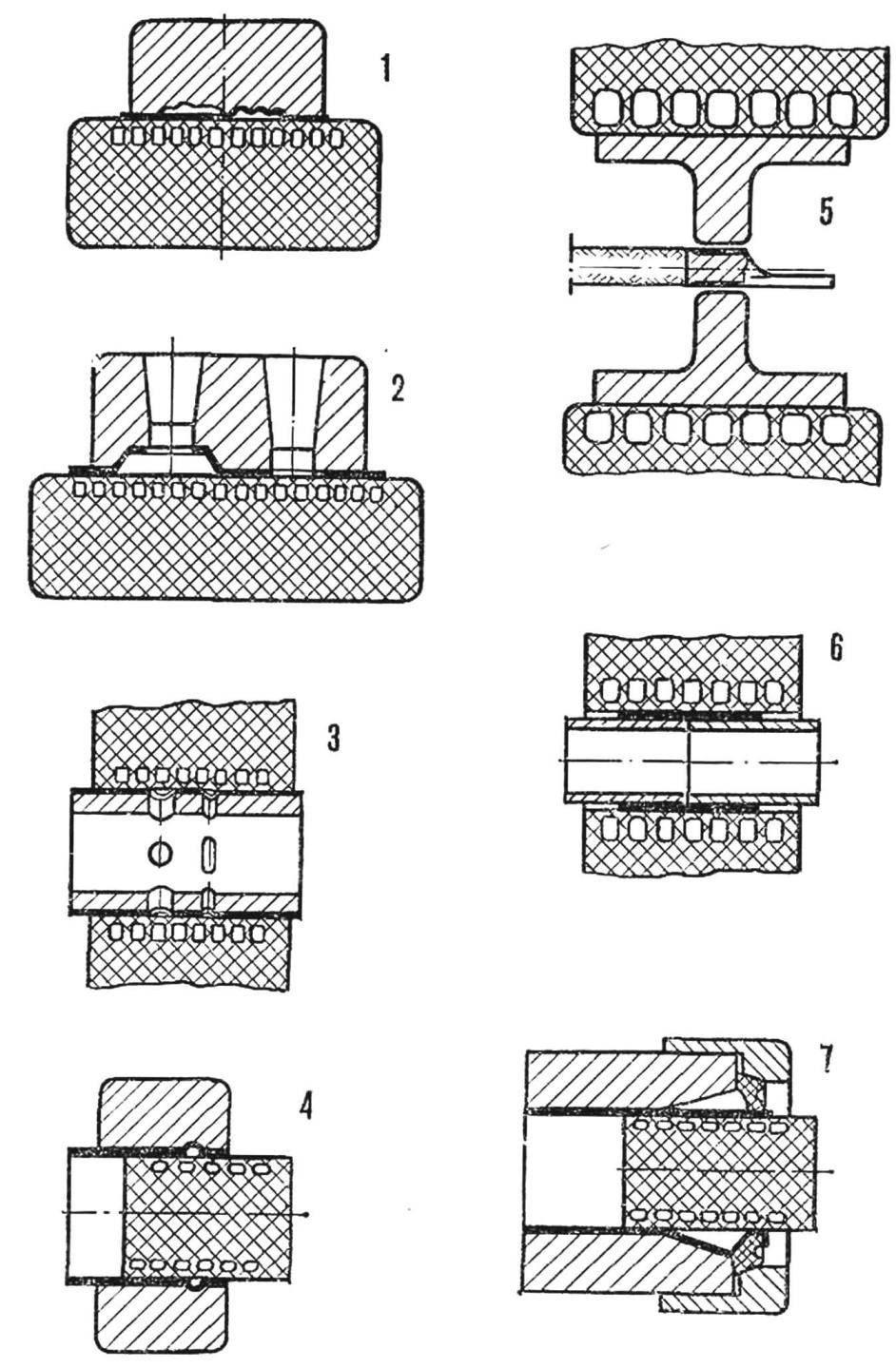 Рис. 5. Схемы технологических операций магнитной штамповки
