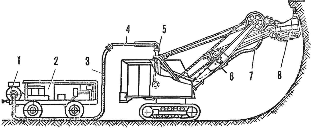 Рис. 4. Схема работы экскаватора с активным ковшом.