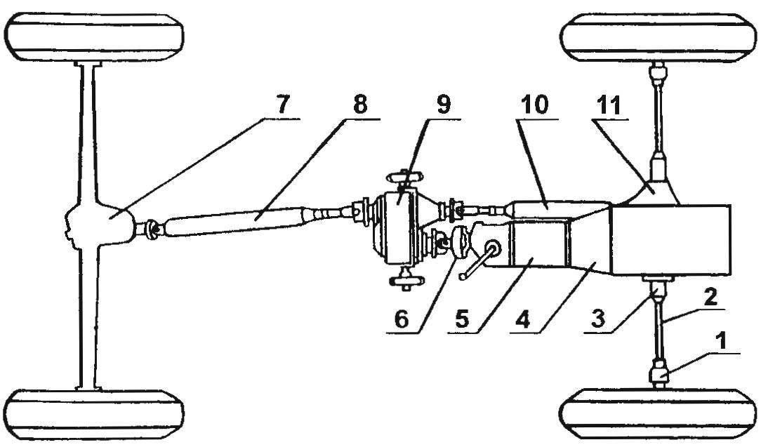 Схема трансмиссии автомобиля ВАЗ-2121 «Нива»