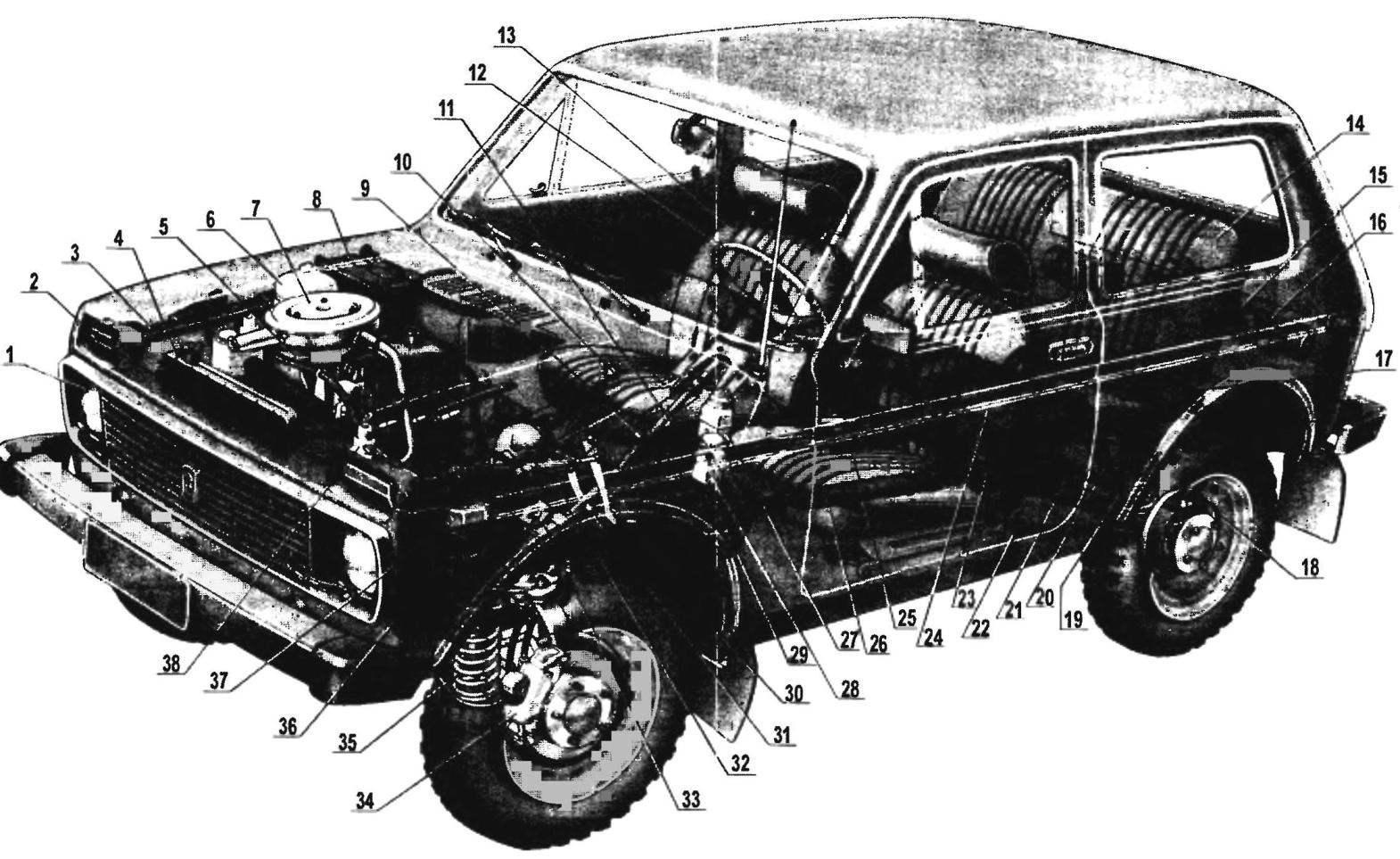Компоновка автомобиля ВАЗ-2121 «Нива»