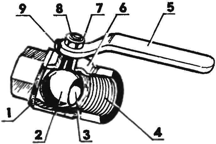 Конструкция шарового вентиля