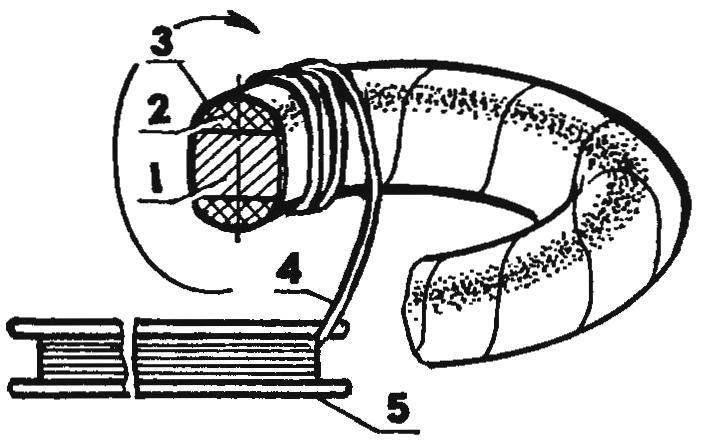 Рис. 2. Укладка витков сетевой обмотки «сварочника» (междуслойные изолирующие прокладки условно не показаны)