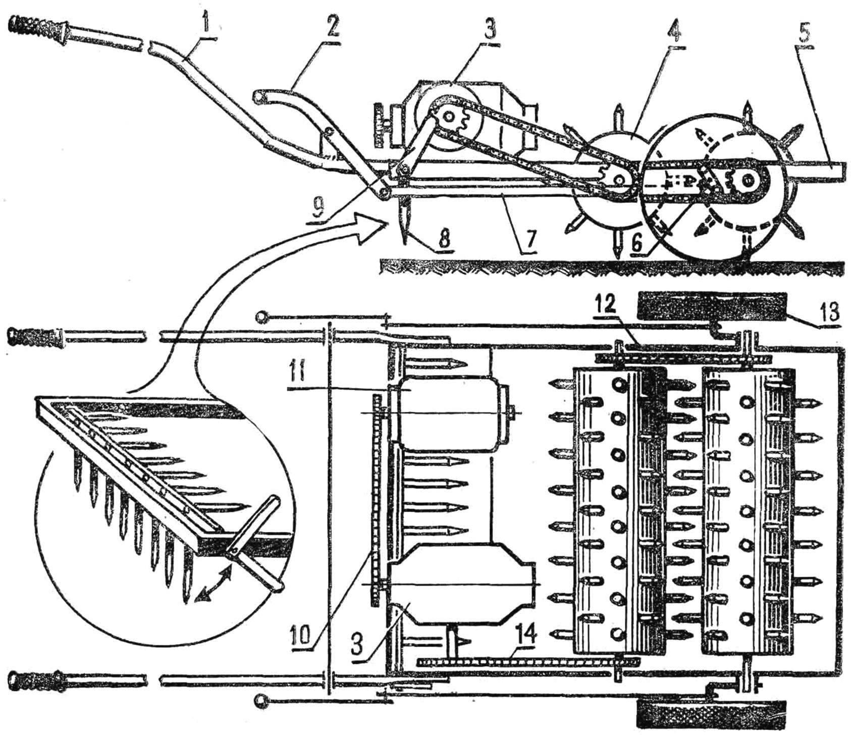 peg line ELECTROTECHNICAL KE-1