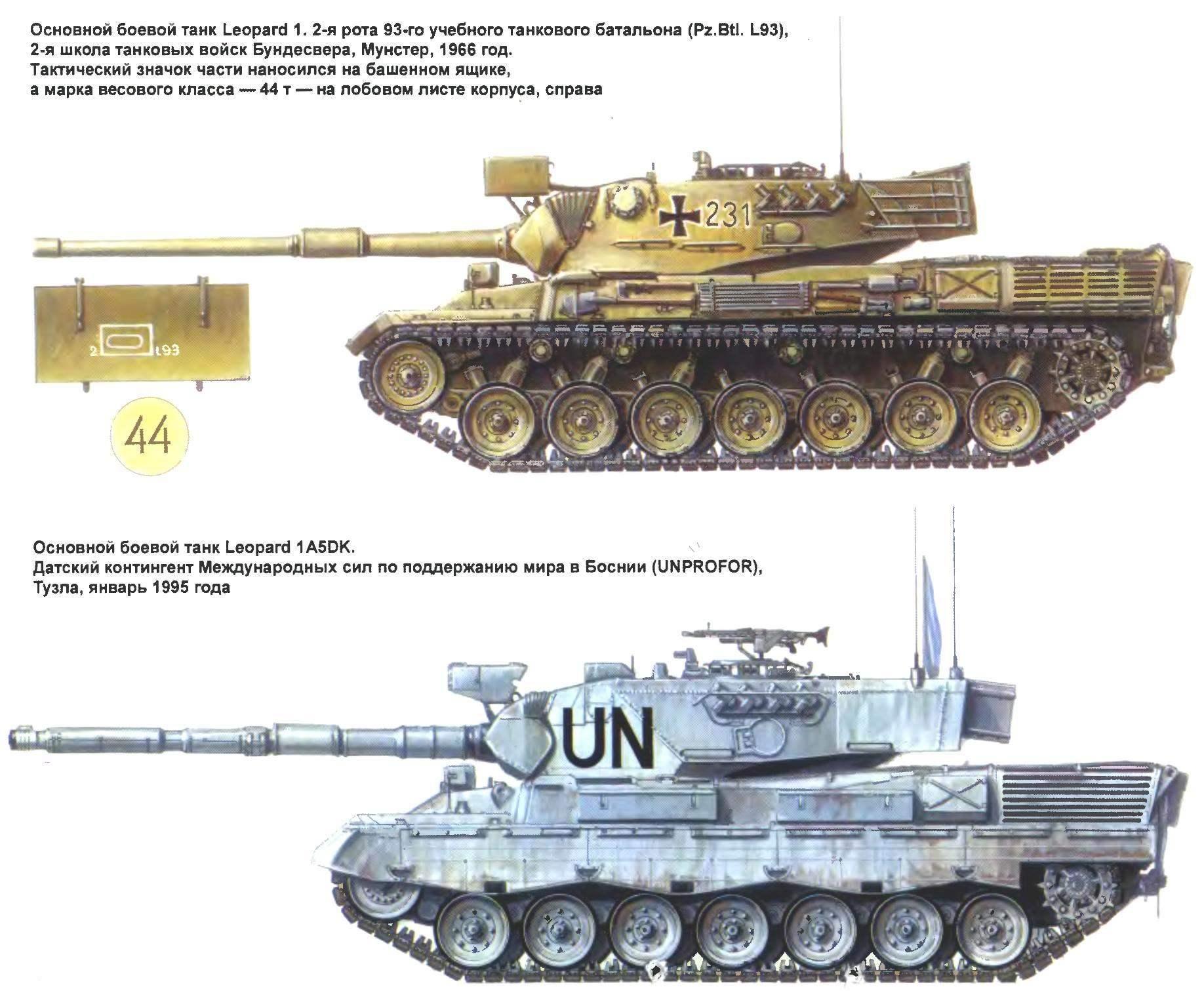 NATO STANDARD TANK