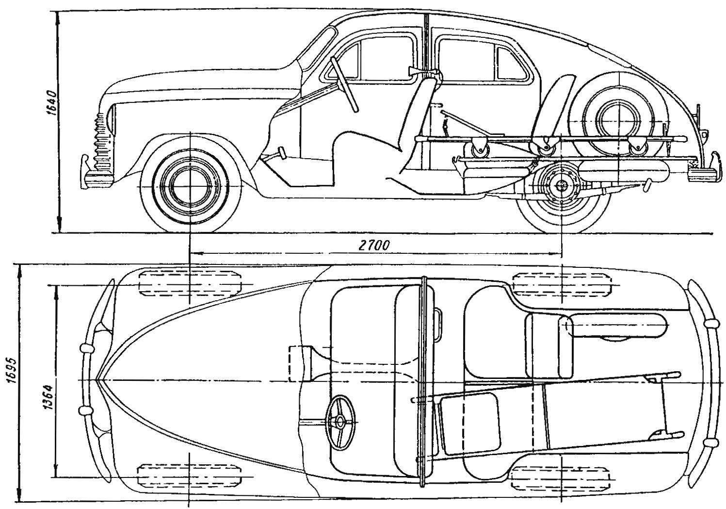 Автомобиль «Победа» в модификации «Скорая помощь»