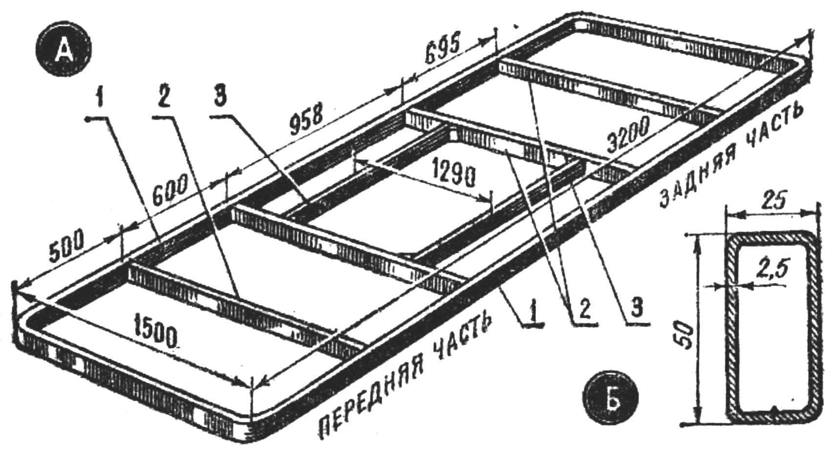 Fig. 2. Frame construction made of rectangular tubes