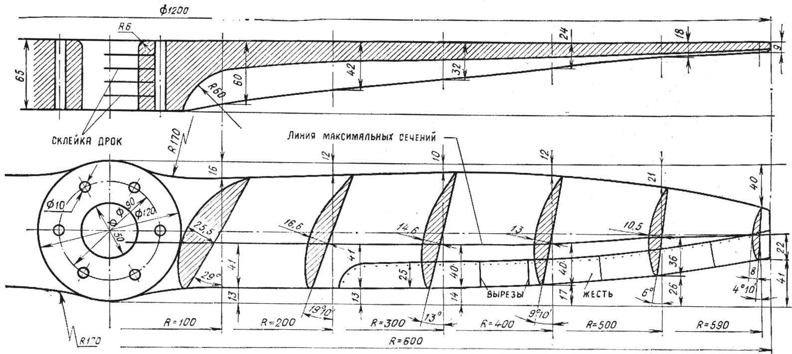 Рис. 2. Воздушный винт для аэросаней «Плавунец»