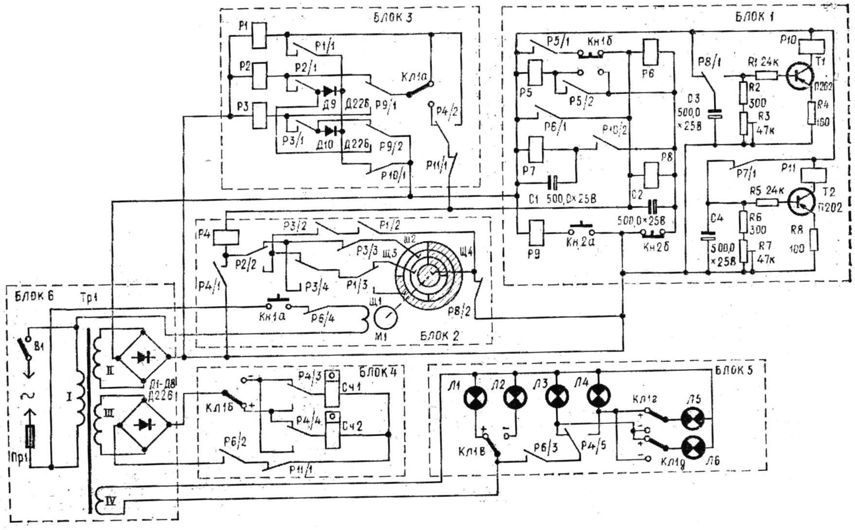 Рис. 1. Принципиальная схема модели игрового автомата.