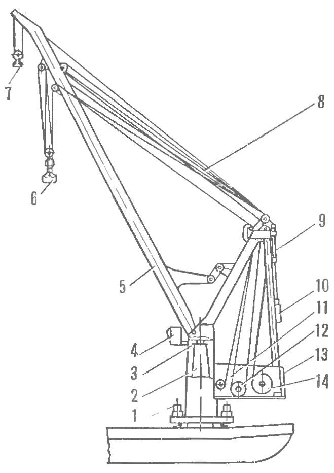 Рис. 3. Схема поворотной части крана «Богатырь»
