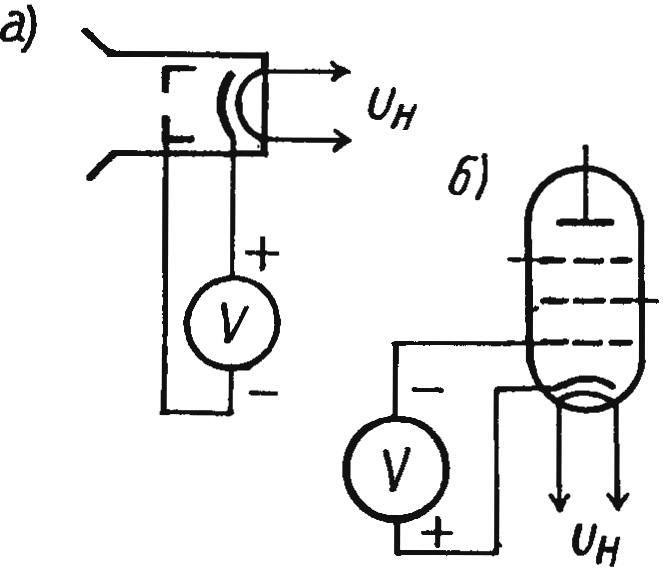 The use of a voltmeter (tester) to check electromotional ability of the cathode tube (a) and tubes (b)