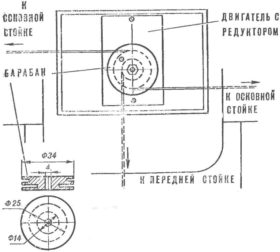 Рис. 3. Основной узел механизма уборки и выпуска шасси.