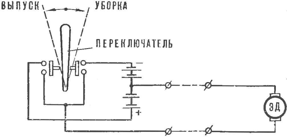 Рис. 4. Схема управления.