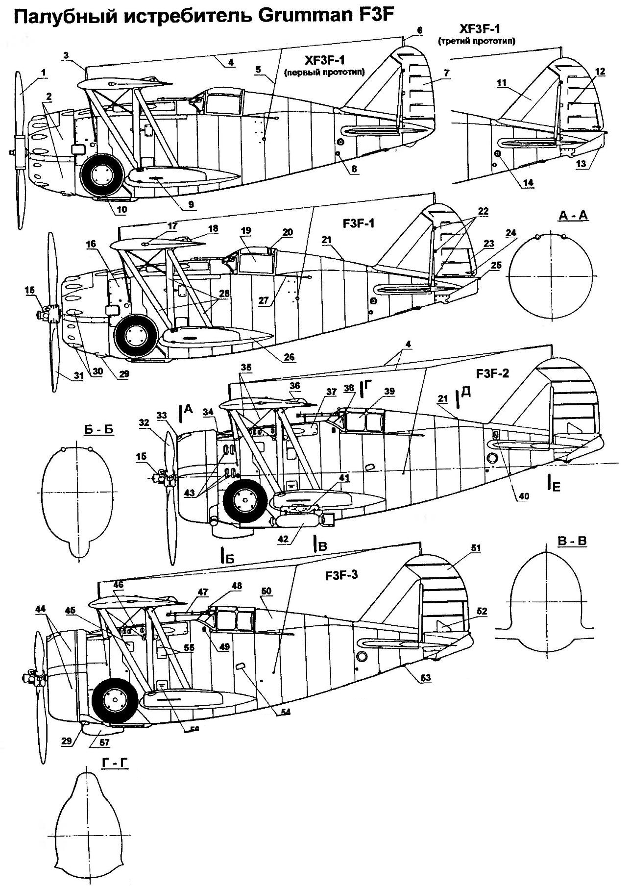 Carrier-based fighter Grumman F3F