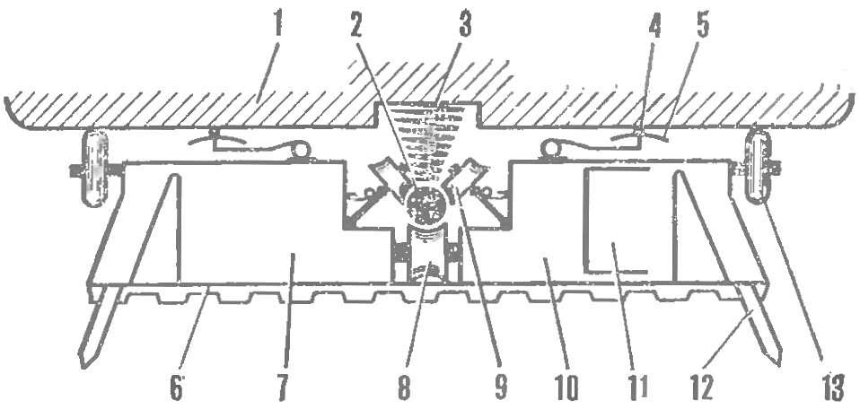 Fig. 2. Support