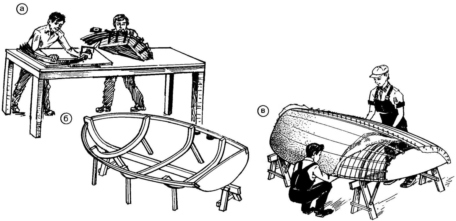 Технологические этапы изготовления яла