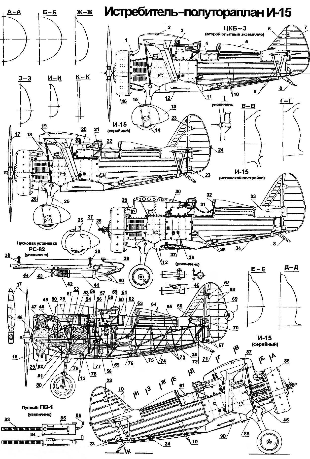 Fighter-polutoraplan I-15 construction.N. Polikarpov