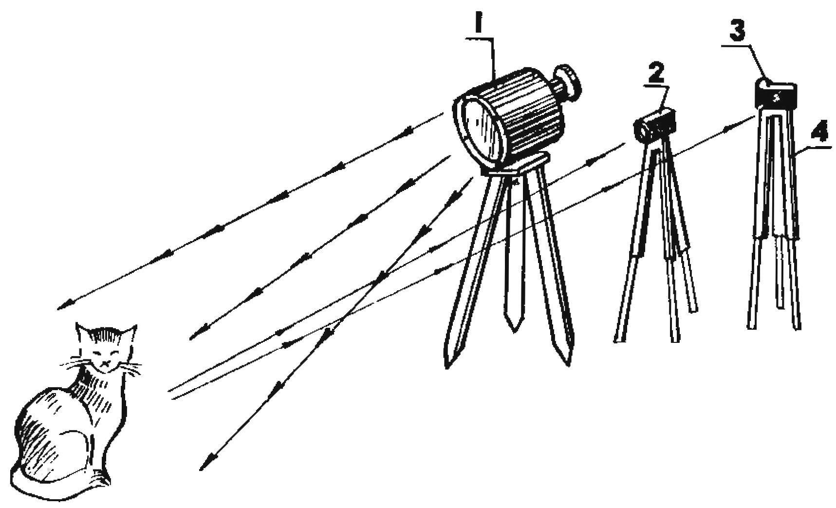 Размещение оборудования при специальных видах фото- и видеосъемки