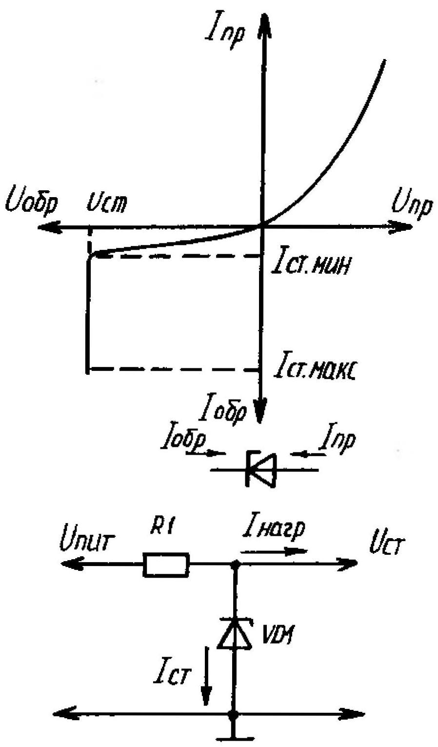 Условное изображение стабилитрона, его вольт-амперная характеристика и пример включения в радиоэлектронное устройство