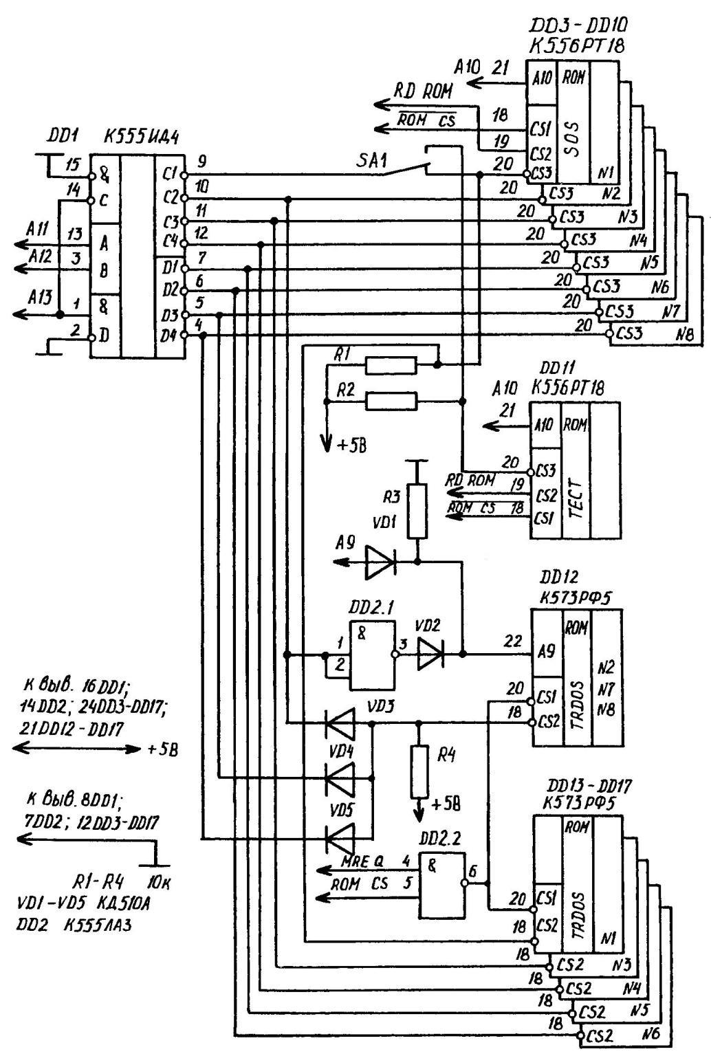 Принципиальная электрическая схема замены МС ПЗУ в микроЭВМ на примере ZX-SPECTRUM