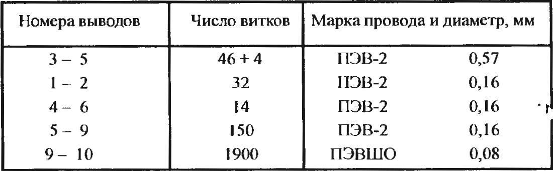 Таблица 1. Намоточные данные трансформатора ТВС-90П4