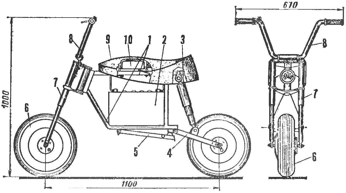 Рис. 1. Электророллер, вид сбоку к спереди