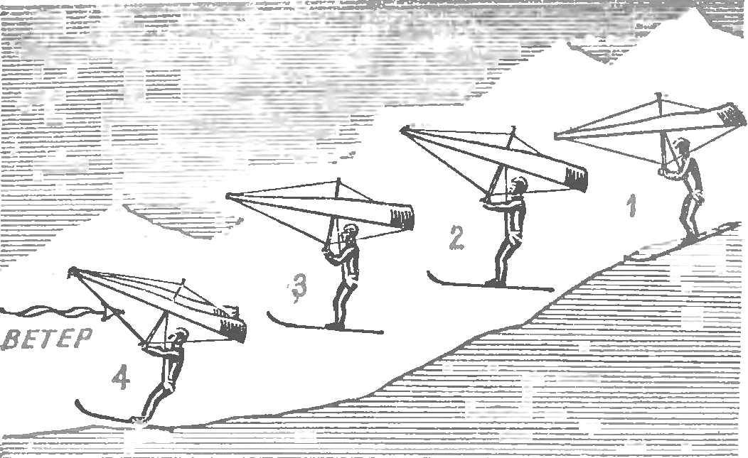 Fig. 1. Flight of the
