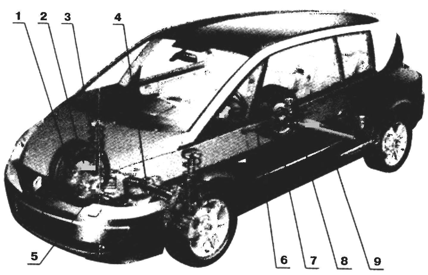 Ходовая часть автомобиля RENAULT AVANTIME