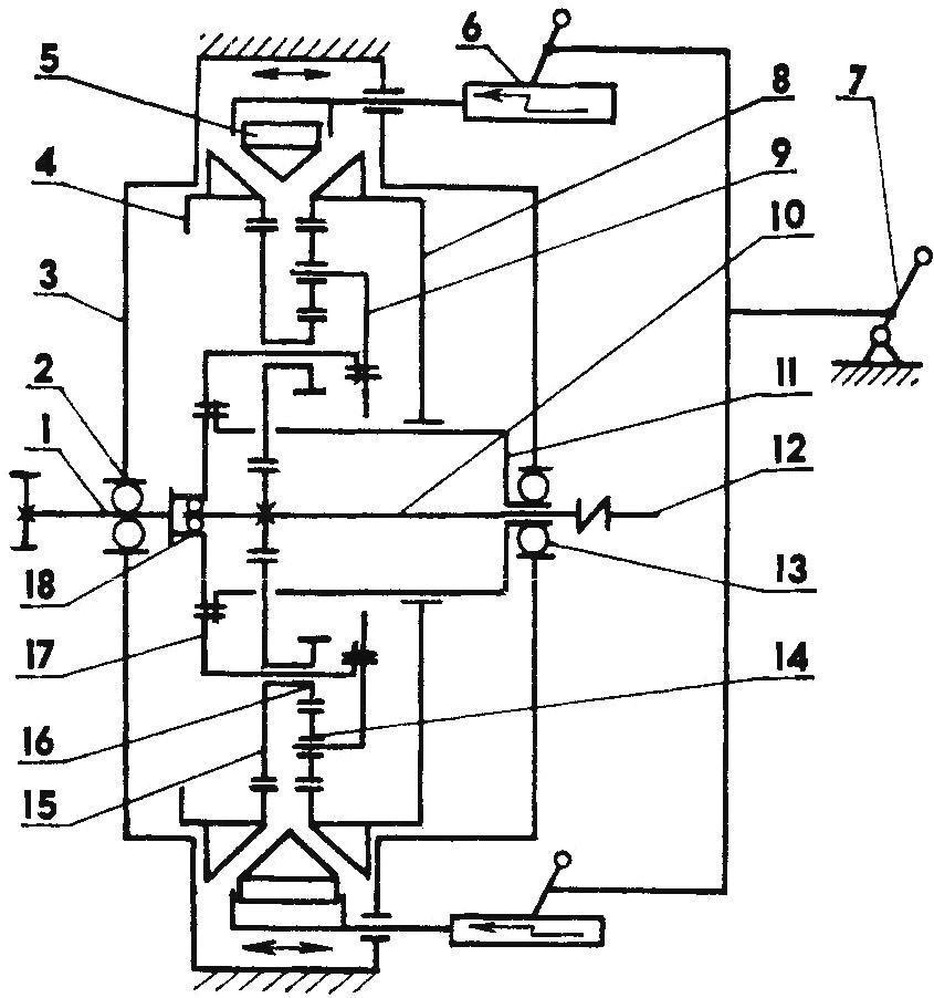 Кинематическая схема универсального агрегата