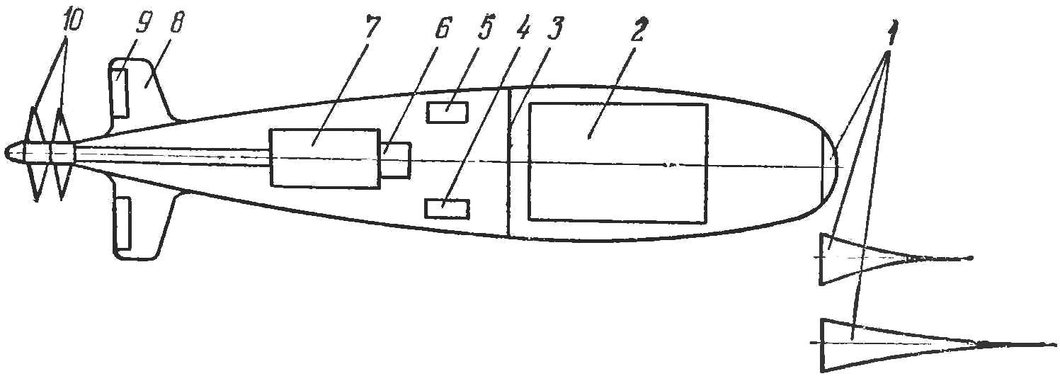Рис. 3. Размещение основных узлов и агрегатов скоростной подводной лодки