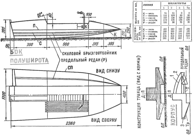 Рис. 1. Схема гидрокарта «Надежда» класса 250 см3 и таблица плазовых ординат.