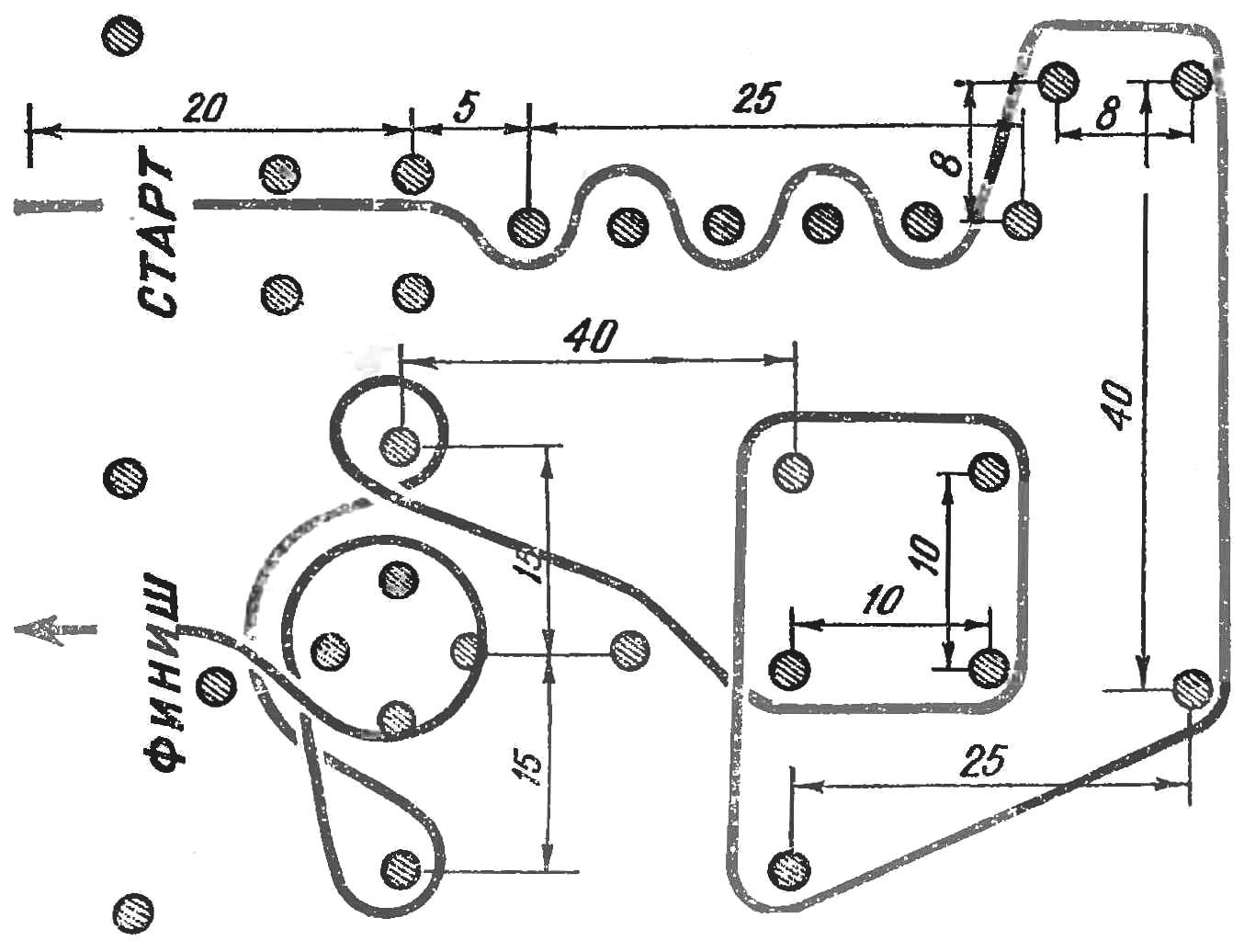 Рис. 2. Примерная трасса для соревнований по фигурному вождению (размеры — в метрах).