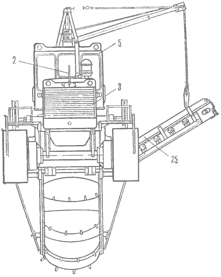 Fig. 5. The trench rotary ЭТР223 (side view to the front)
