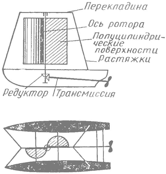Рис. 7. Модель катамарана с жестким вертикальным ротором (вид сбоку к сверху).