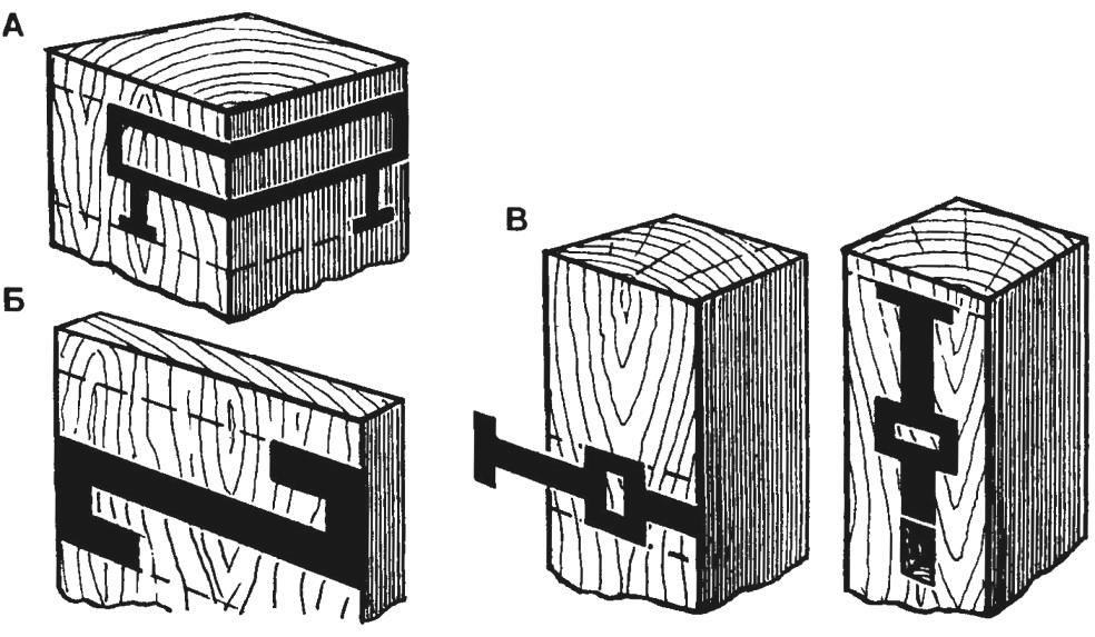 Примерные формы разметочного лекала