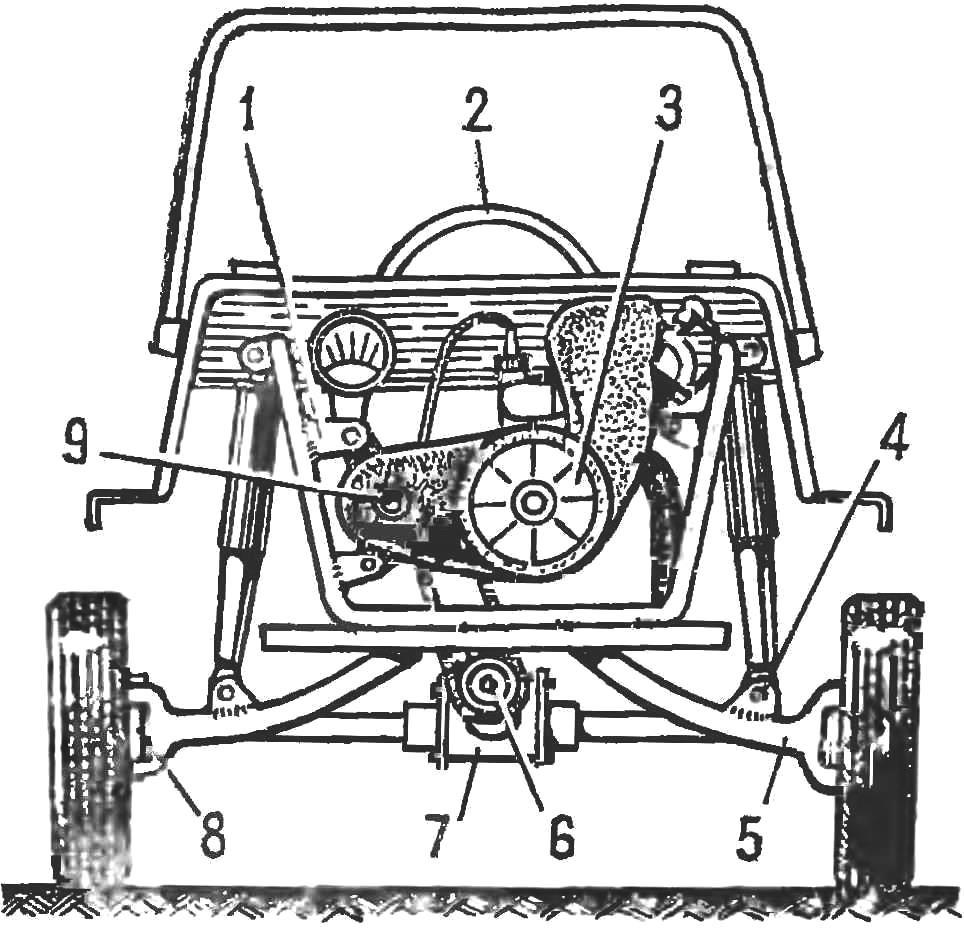 Рис. 4. Вид спереди со снятым кузовом
