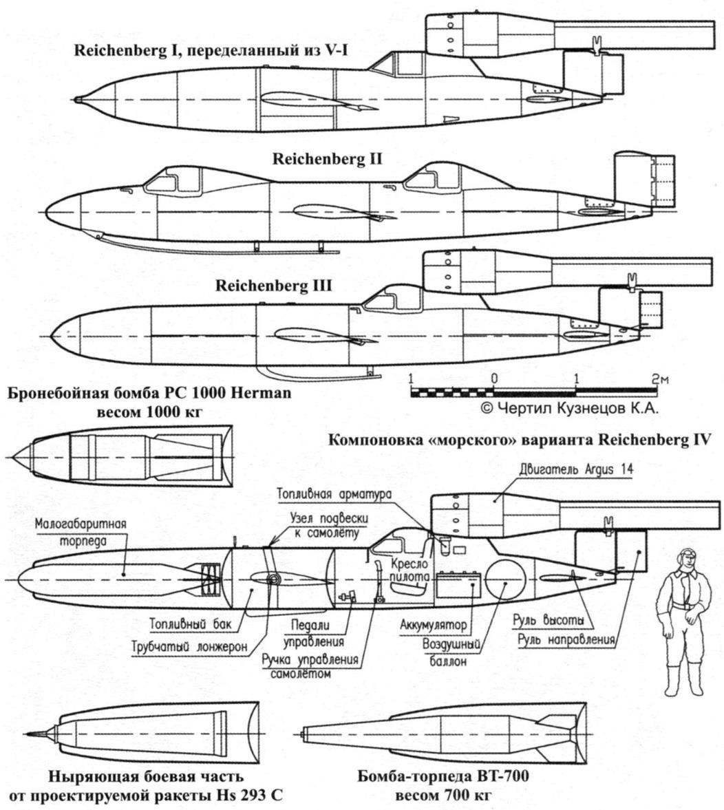 Варианты самолёта «Райхенберг» (Reichenberg)