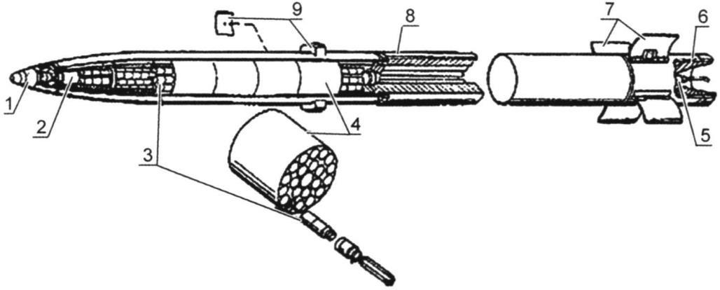 Неуправляемый реактивный снаряд