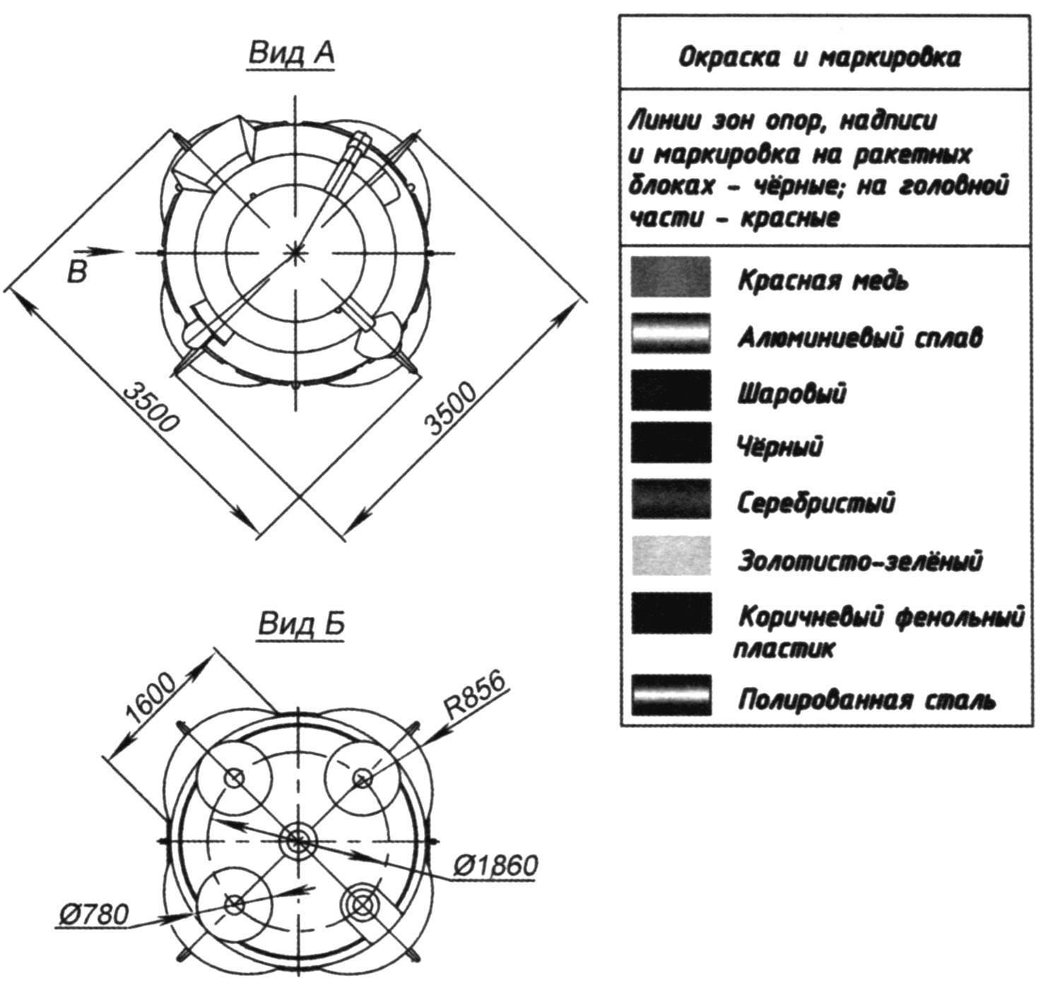 Межконтинентальная баллистическая ракета Р-9А (индекс 8К75)