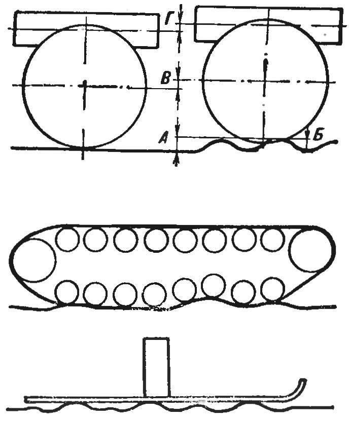 Рис. 1. Схема преодоления неровностей дороги колесом, гусеницей и опорой шагающего механизма.