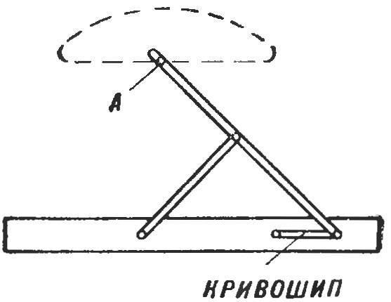 Рис. 2. Основа стопоходного устройства — механизм П. Чебышева.