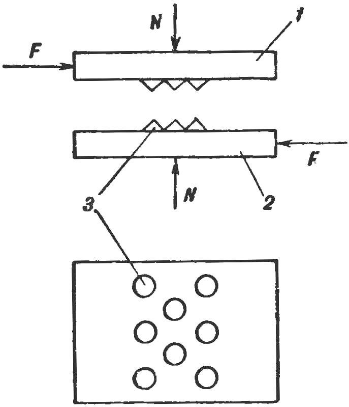 Рис . 1. Схема сварки сдвигом