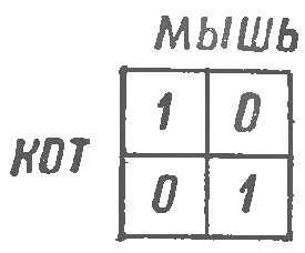 Рис. 4. Так выглядит матрица после преобразования.
