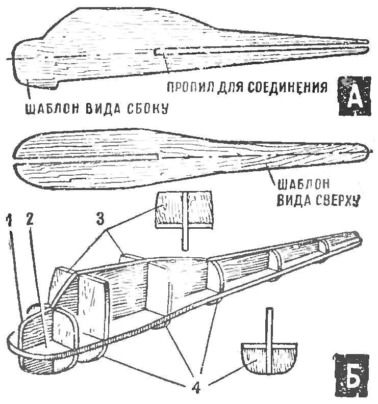Рис. 2. Изготовление шаблонов