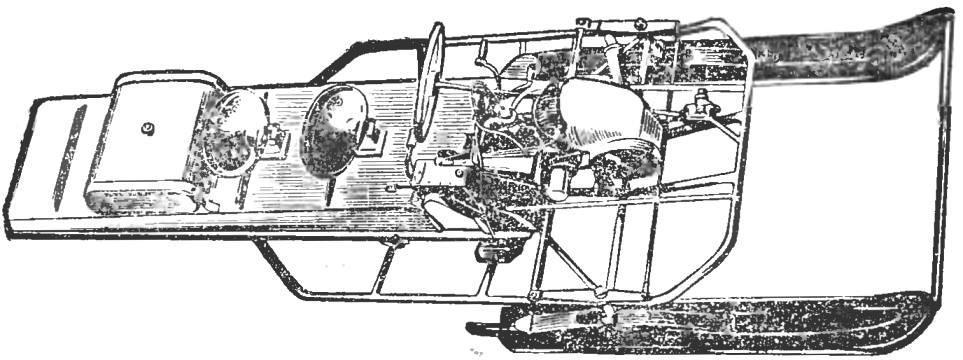 Рис. 1. Мотонарты «Якутия» (вид сверху).