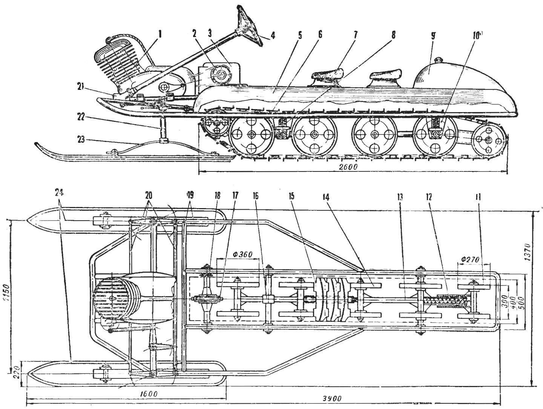 Рис. 4. Схема мотонарт «Якутии»