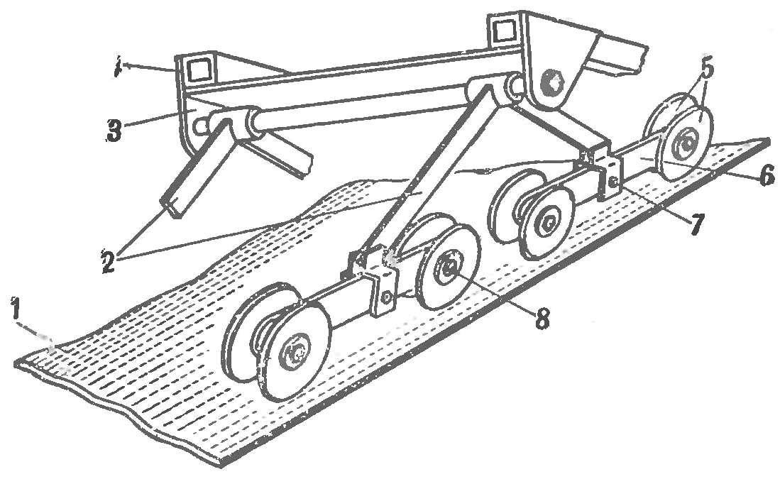 Fig. 3. The scheme of installation of rollers