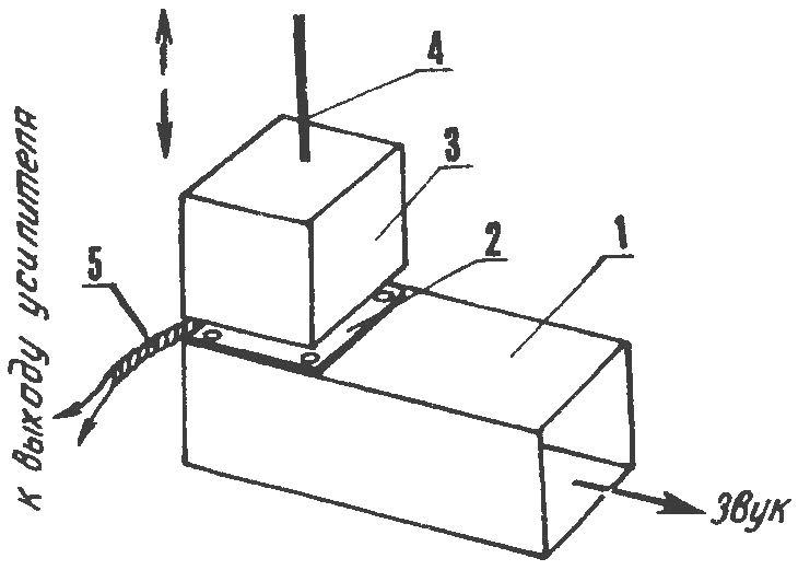 Удобная конструкция для проведення экспериментов с «тетрапаковской» акустической системой