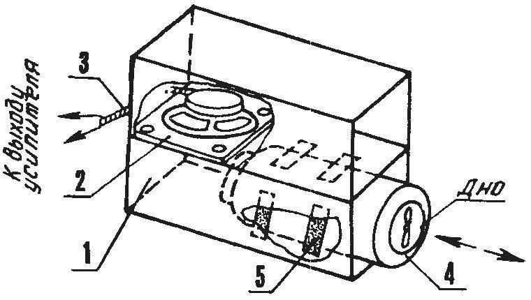 Самодельная акустическая система с регулируемым аудиофазоинвертором