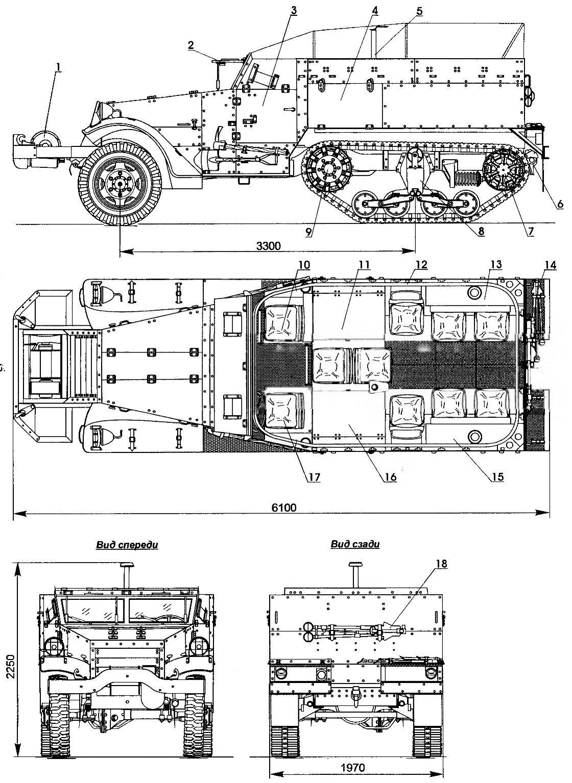 Полугусеничный бронетранспортер М2