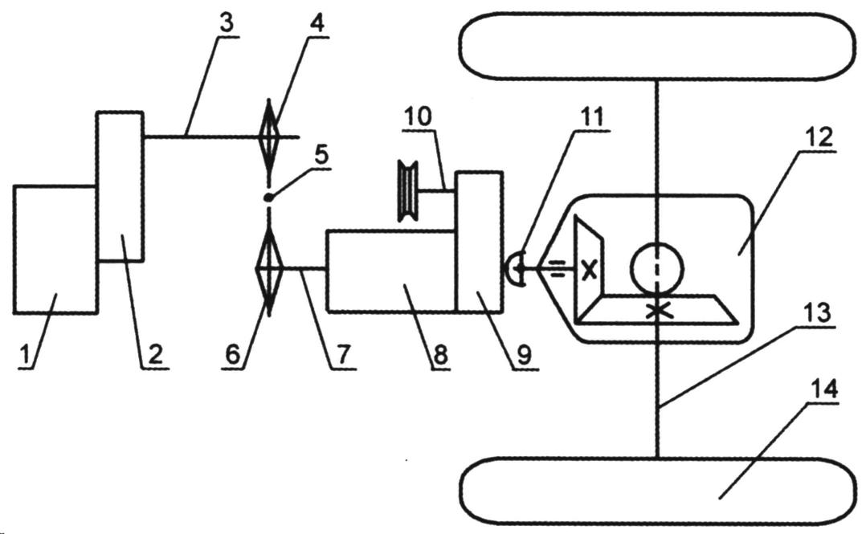 Scheme of transmission